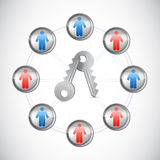 People security profile network illustration Stock Photo