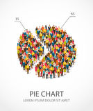 People are standing in a round chart Royalty Free Stock Photos