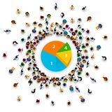 People surround the pie chart. Royalty Free Stock Photo