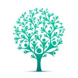 People tree sign color green. People tree sign color green on the white background. Vector illustration royalty free illustration