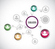 People webinar network illustration design Royalty Free Stock Images