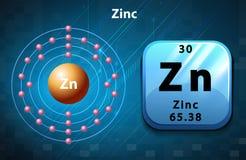 Peoridic symbol and electron diagram of Zinc Stock Photos