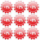 Percent Stock Images
