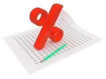 Percent Stock Photos