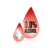 0 percent alcohol blood level illustration Stock Image