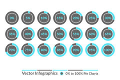 5, 10, 15, 20, 25, 30, 35, 40, 45, 50, 55, 60, 65, 70, 75, 80, 85, 90, 95, 0, 100 percent Circle Charts, vector infographics. 0% to 100% Circle Charts, vector vector illustration