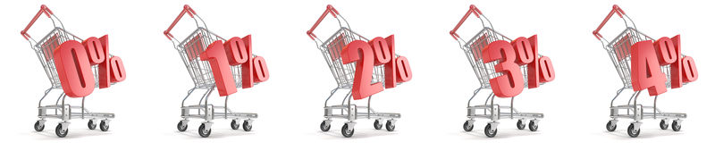 0%, 1%, 2%, 3%, 4%  percent discount in front of shopping cart. Sale concept. 3D. Render illustration  on white background Stock Images