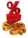 Percent on dollar Royalty Free Stock Photo
