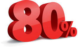80 percent illustration. 80% digits. Vector illustration Stock Image