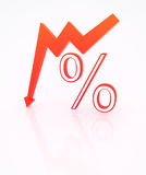 Percent from index. 3d illustration. Percentages go up Stock Images