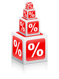 Percent point Royalty Free Stock Image