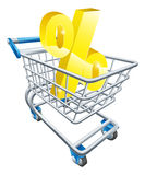 Percent rate trolley concept Stock Photography