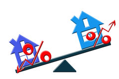 The percent sign and house on scale . Stock Image