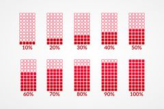 10 20 30 40 50 60 70 80 90 100 percent square charts. Isolated red symbols. Percentage vector element. Infographic diagram icons. 10 20 30 40 50 60 70 80 90 100 royalty free illustration