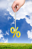Percent Symbol On The Rope Royalty Free Stock Photo