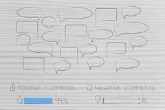 1 percent verbiedt commentaren en 99 percenten positieve degenen stats stock illustratie