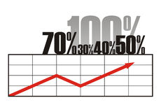 Percentage growth 2 Stock Photography