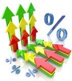 Percentage growth Royalty Free Stock Photo