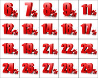 Percentage Numbers Series 2 Royalty Free Stock Photography