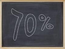 Percentage op een bord wordt geschreven dat Royalty-vrije Stock Foto's