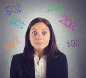 Percentage of profit Royalty Free Stock Image