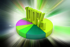 Percentage sign with pie chart Stock Images