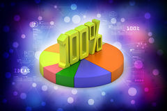 Percentage sign with pie chart Stock Image