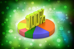 Percentage sign with pie chart Royalty Free Stock Images