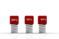 Percentage sign and spring Stock Photo