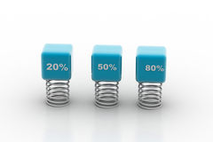 Percentage sign and spring Royalty Free Stock Photography
