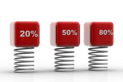 Percentage sign and spring Stock Photography