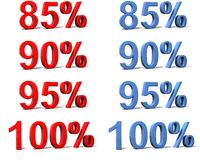Percentage signs. 3D rendered image on a white reflective background Royalty Free Stock Image