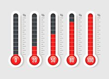 Percentage thermometer. Temperature thermometers with percentages scale. Thermostat temp business measurement vector isolated vector illustration
