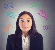Percentage van winst Royalty-vrije Stock Afbeelding