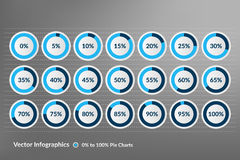 Percentage vector infographics. 0 to 100 percent yellow and grey. Percentage vector infographics. 0 to 100 percent circle charts Stock Image