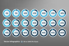 Percentage vectorinfographics 0 tot 100 percenten geel en grijs Stock Afbeelding