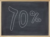 Percentage written on a blackboard. Percentage written on a chalk board to mean a business concept Royalty Free Stock Photos