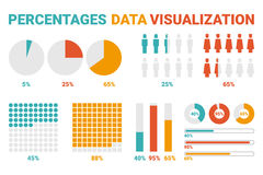 Percentages Data Visualization Stock Photo