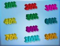 percentuale Immagini Stock