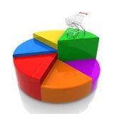 Percentuale del mercato Immagini Stock Libere da Diritti