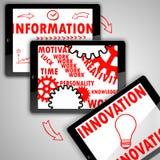 Percorso da informazioni ad innovazione Fotografia Stock Libera da Diritti