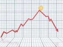 Perda do dinheiro Imagens de Stock