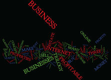 The Perfect Business Trilogy Text Background  Word Cloud Concept Stock Images