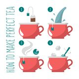 Perfect cup of tea instruction. Hot drink made of water vector illustration