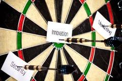 Perfect hit innovation Stock Photo