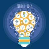 Perfect idea poster Stock Photos