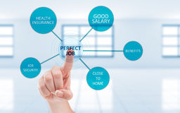 Perfect job concept Stock Images