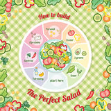 The perfect salad. How to build the perfect salad recipe preparation with ingredients Stock Photography