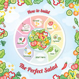 The perfect salad. How to build the perfect salad recipe preparation with ingredients Royalty Free Stock Photo