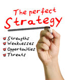 The perfect strategy plan using a checklist. Royalty Free Stock Photo